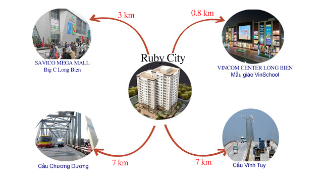 liên kết vùng ruby city 2